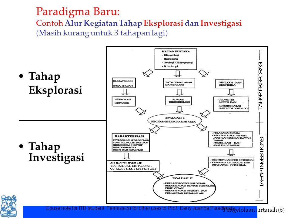 Paradigma Baru: Contoh Alur Kegiatan Tahap Eksplorasi dan Investigasi (Masih kurang untuk 3 tahapan lagi)