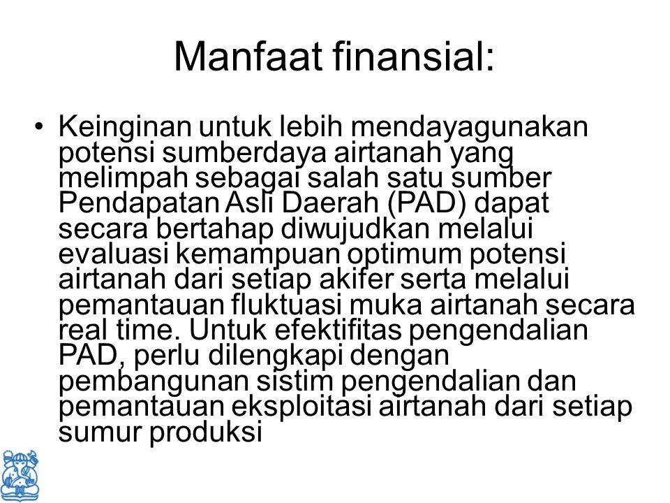 Manfaat finansial: