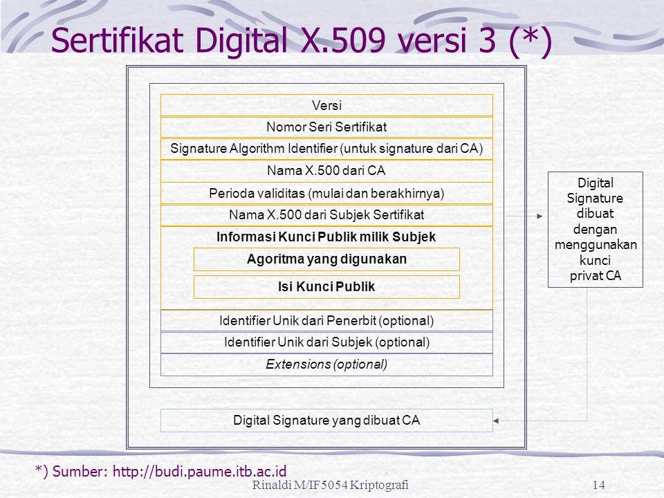 Sertifikat Digital X.509 versi 3 (*)