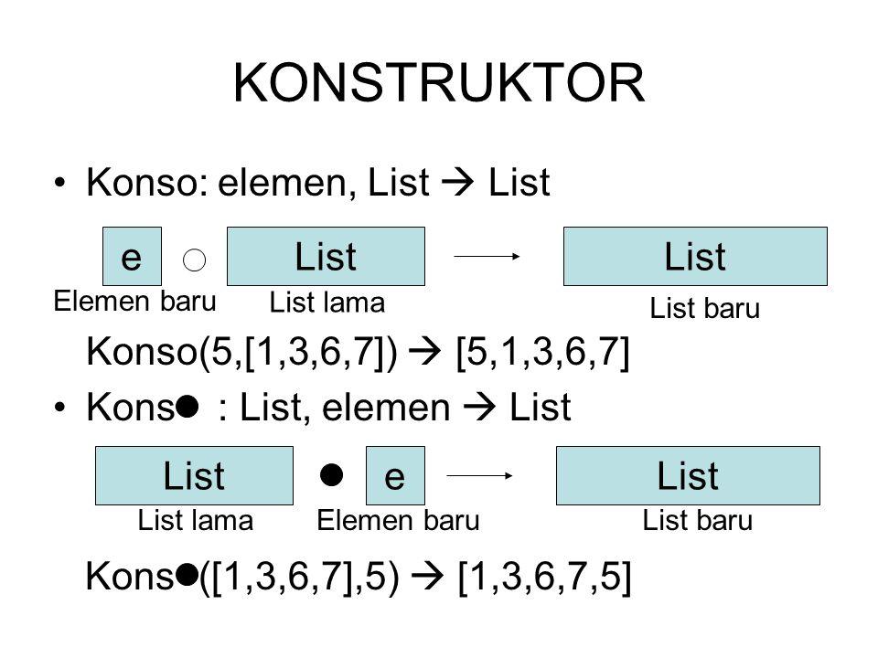 KONSTRUKTOR Konso: elemen, List  List