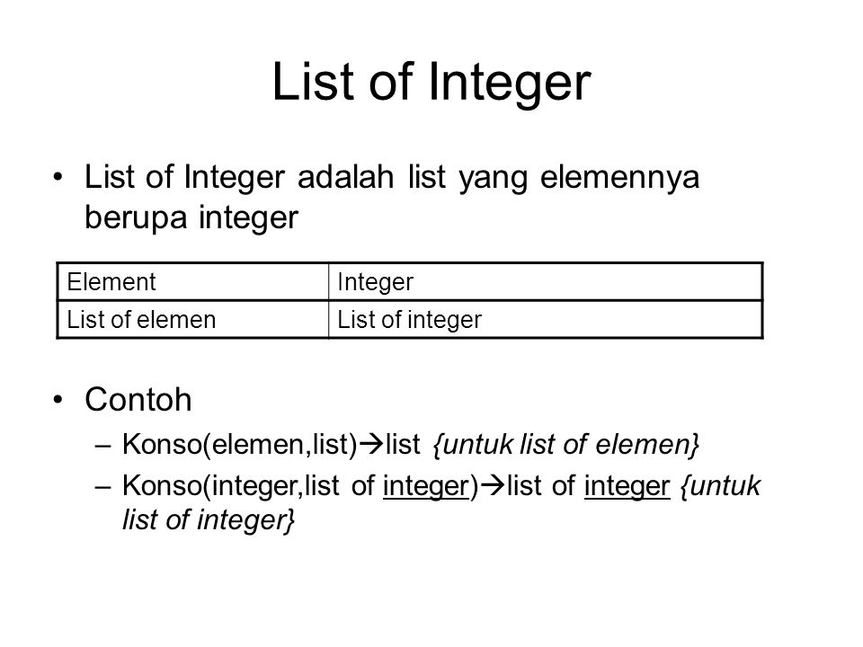List of Integer List of Integer adalah list yang elemennya berupa integer. Element. Integer. List of elemen.