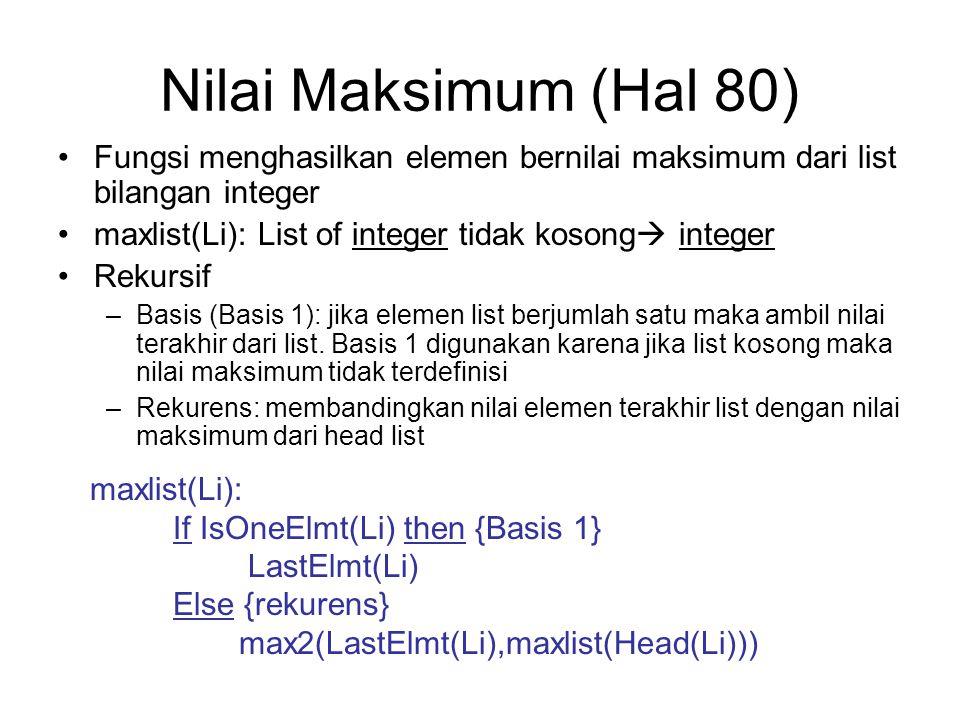 Nilai Maksimum (Hal 80) Fungsi menghasilkan elemen bernilai maksimum dari list bilangan integer. maxlist(Li): List of integer tidak kosong integer.