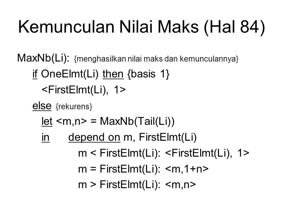 Kemunculan Nilai Maks (Hal 84)