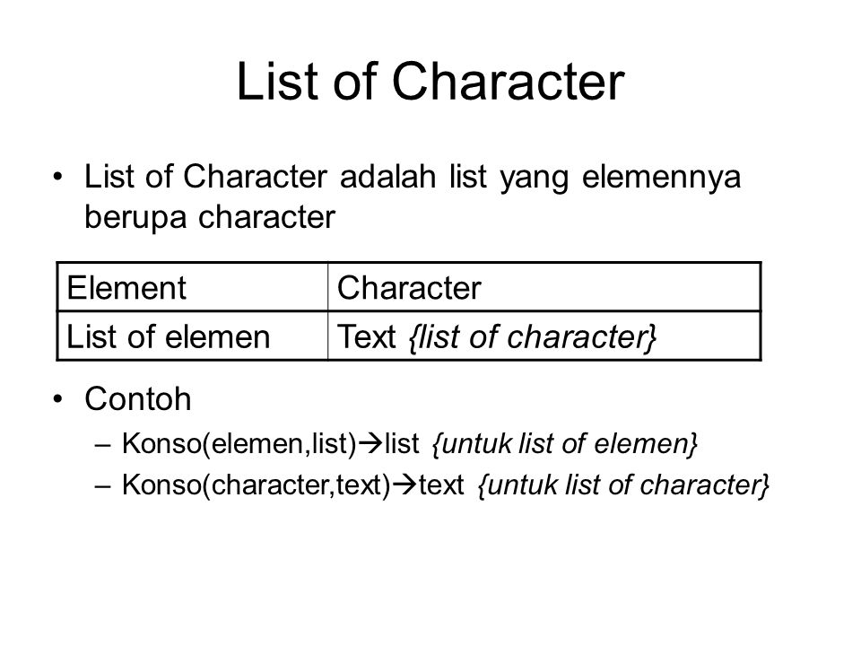 List of Character List of Character adalah list yang elemennya berupa character. Element. Character.
