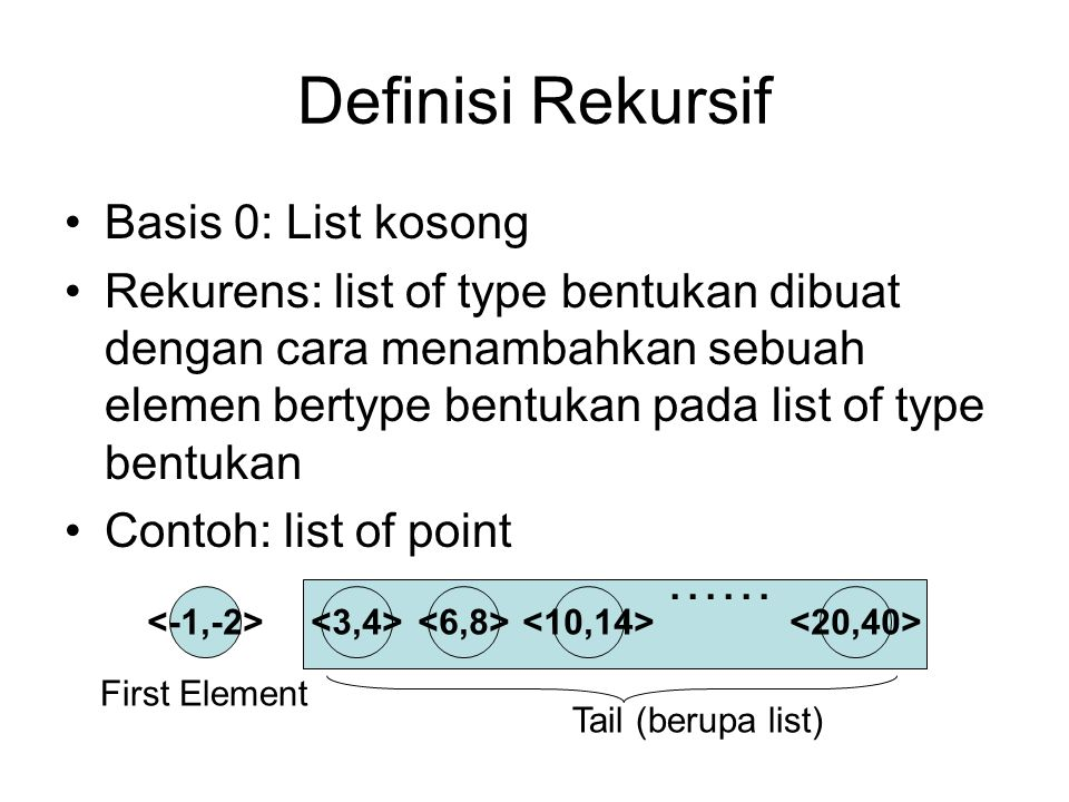 Definisi Rekursif …… Basis 0: List kosong