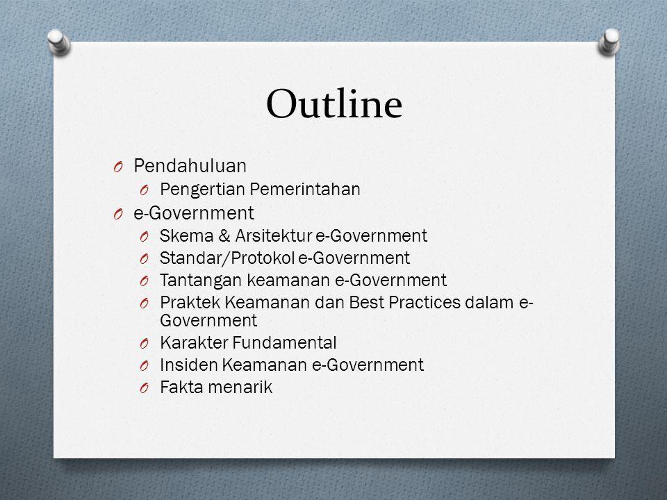 Outline Pendahuluan e-Government Pengertian Pemerintahan
