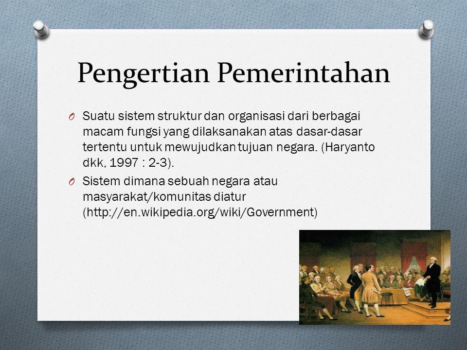 Pengertian Pemerintahan