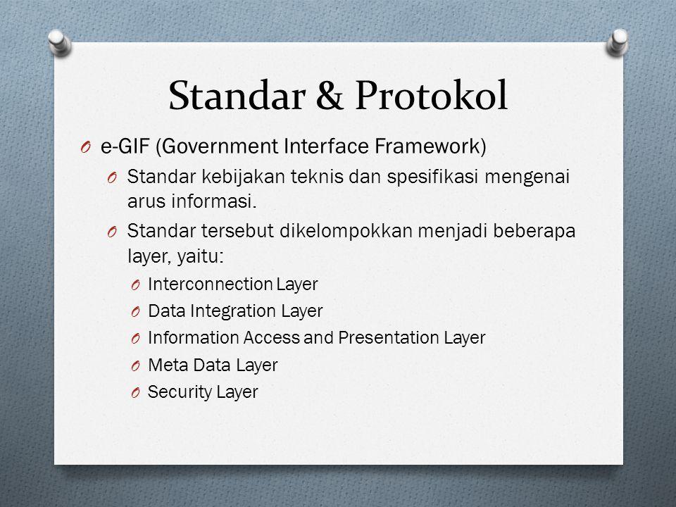Standar & Protokol e-GIF (Government Interface Framework)