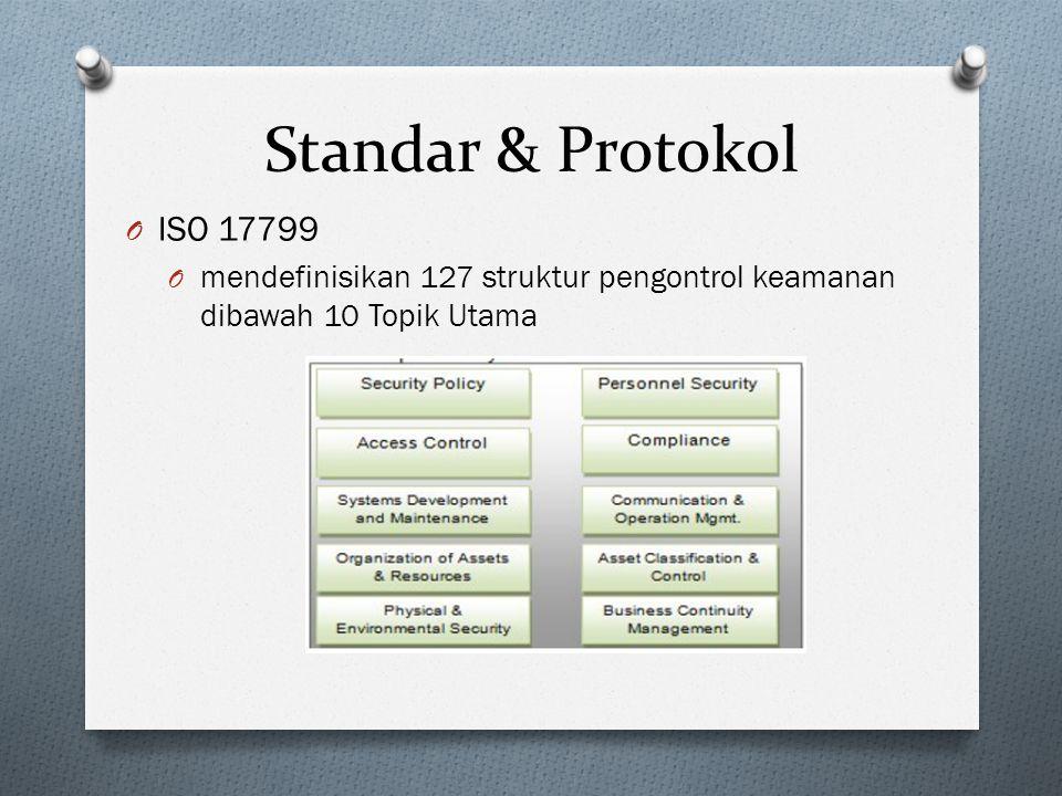 Standar & Protokol ISO 17799 mendefinisikan 127 struktur pengontrol keamanan dibawah 10 Topik Utama