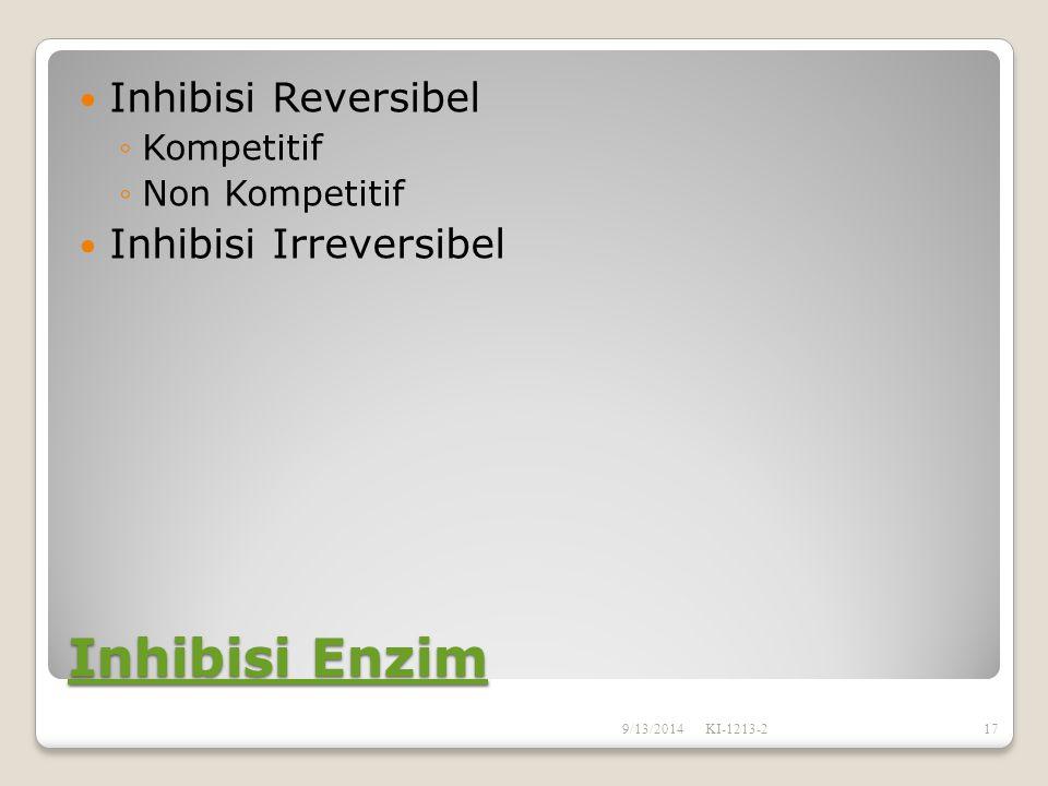 Inhibisi Enzim Inhibisi Reversibel Inhibisi Irreversibel Kompetitif