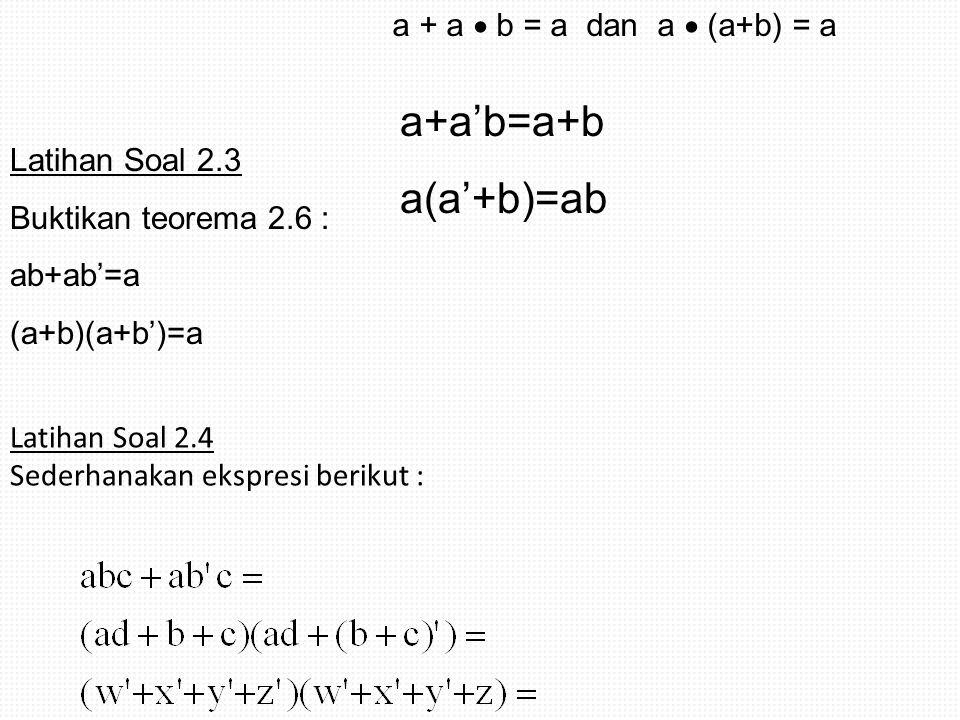 a+a'b=a+b a(a'+b)=ab a + a  b = a dan a  (a+b) = a Latihan Soal 2.3