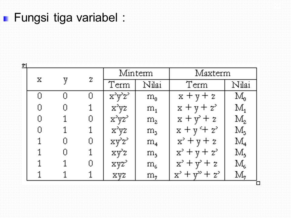 22 Fungsi tiga variabel : 22