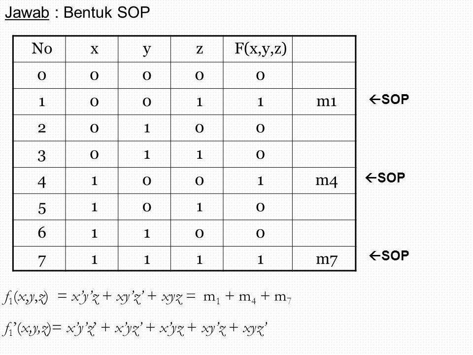 f1(x,y,z) = x'y'z + xy'z' + xyz = m1 + m4 + m7