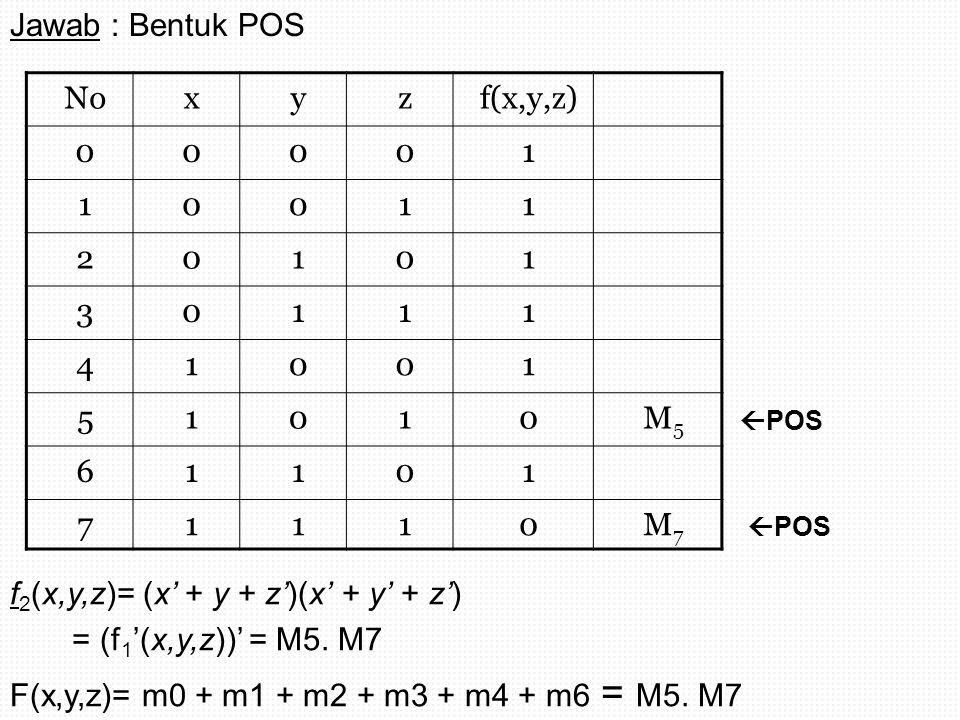 f2(x,y,z)= (x' + y + z')(x' + y' + z') = (f1'(x,y,z))' = M5. M7
