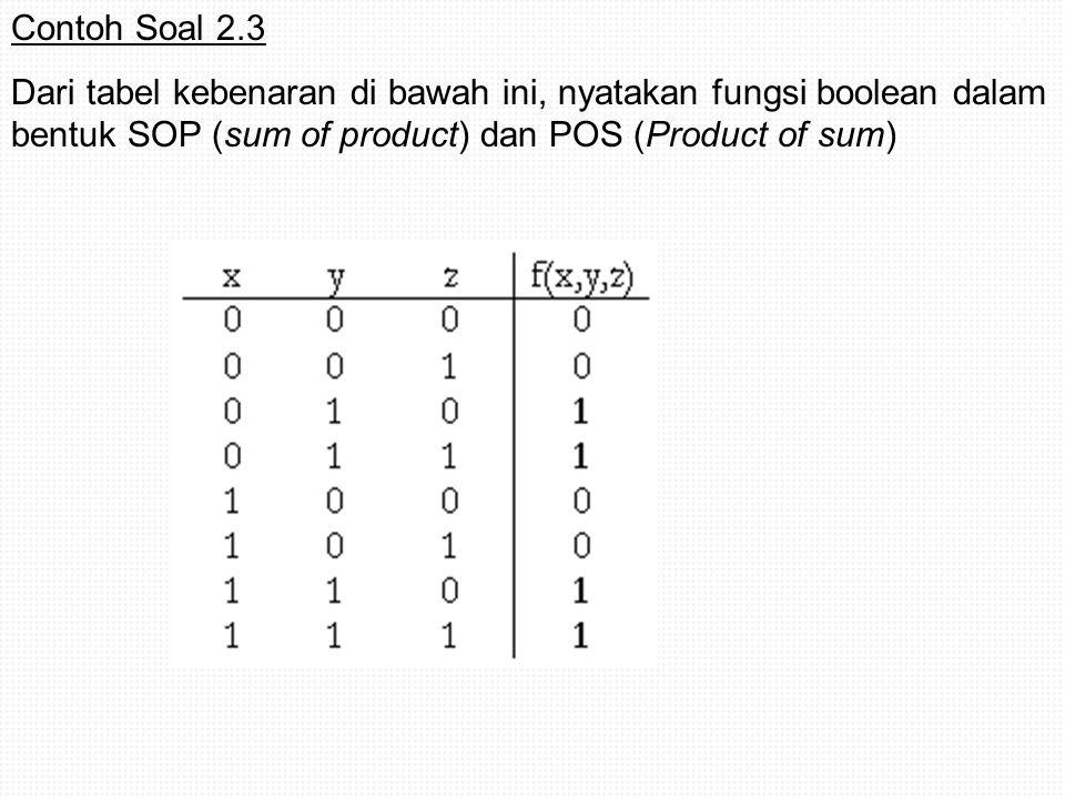 Contoh Soal 2.3 Dari tabel kebenaran di bawah ini, nyatakan fungsi boolean dalam bentuk SOP (sum of product) dan POS (Product of sum)