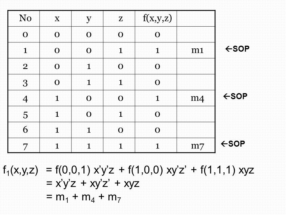 f1(x,y,z) = f(0,0,1) x'y'z + f(1,0,0) xy'z' + f(1,1,1) xyz