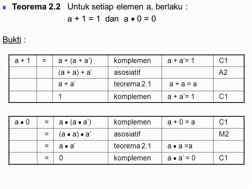 Teorema 2.2 Untuk setiap elemen a, berlaku : a + 1 = 1 dan a  0 = 0