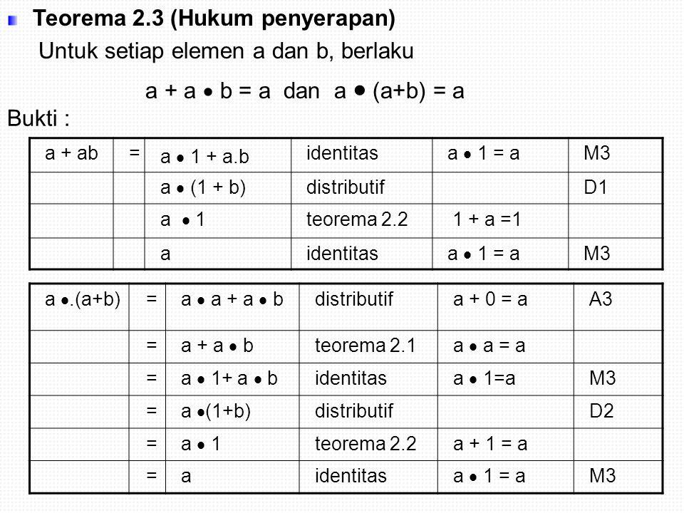 Teorema 2.3 (Hukum penyerapan) Untuk setiap elemen a dan b, berlaku