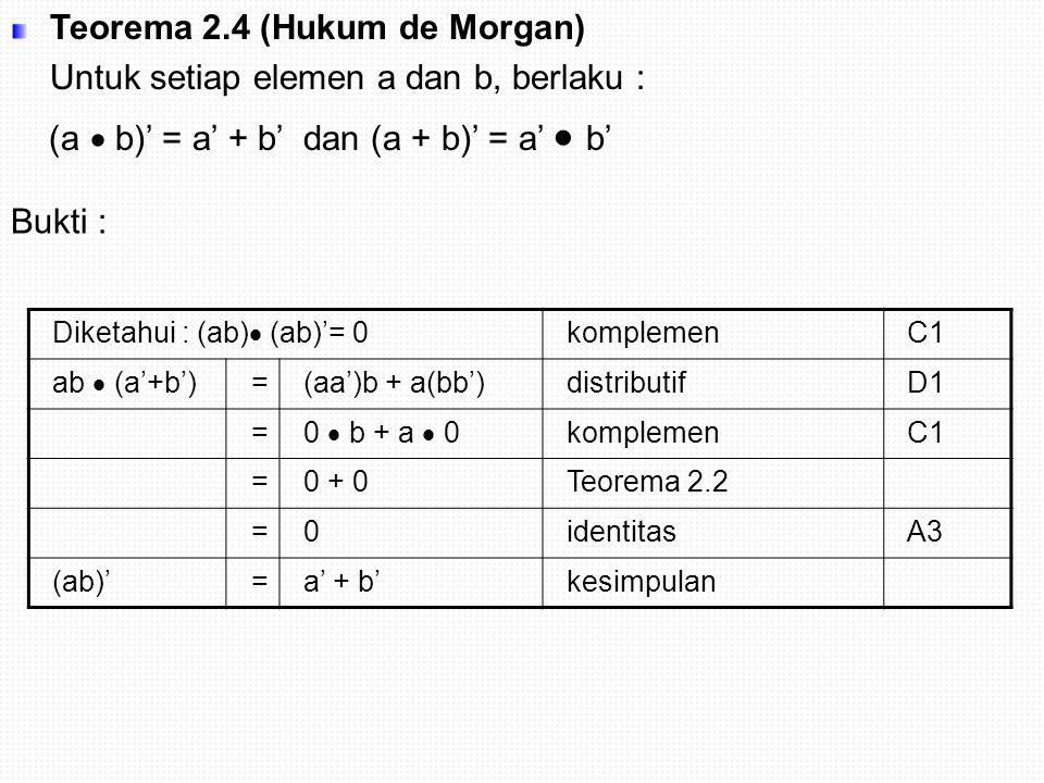 Teorema 2.4 (Hukum de Morgan) Untuk setiap elemen a dan b, berlaku :