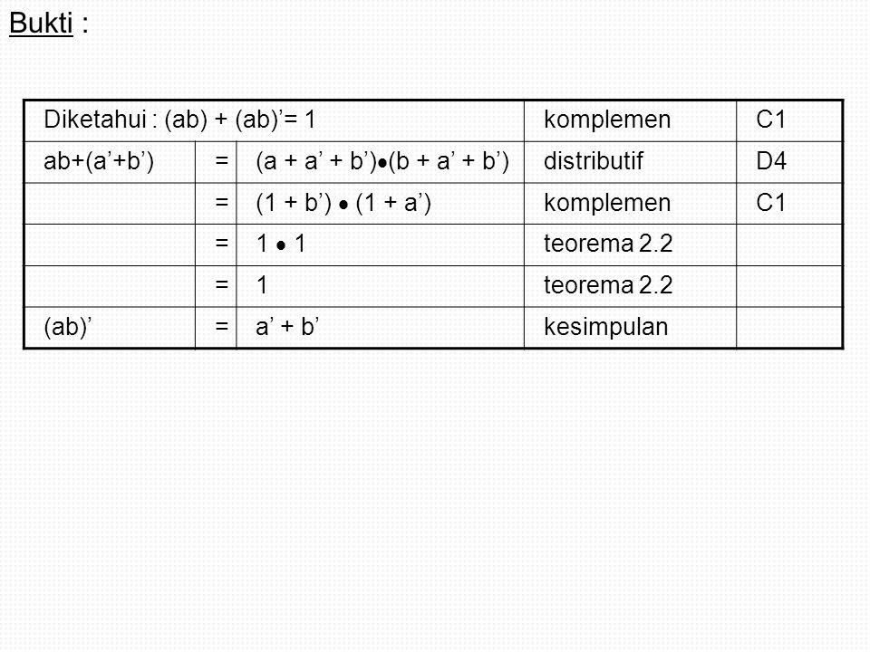 Bukti : Diketahui : (ab) + (ab)'= 1 komplemen C1 ab+(a'+b') =