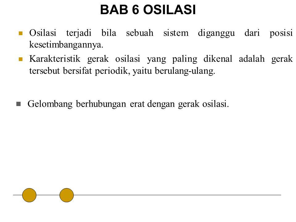 BAB 6 OSILASI Osilasi terjadi bila sebuah sistem diganggu dari posisi kesetimbangannya.