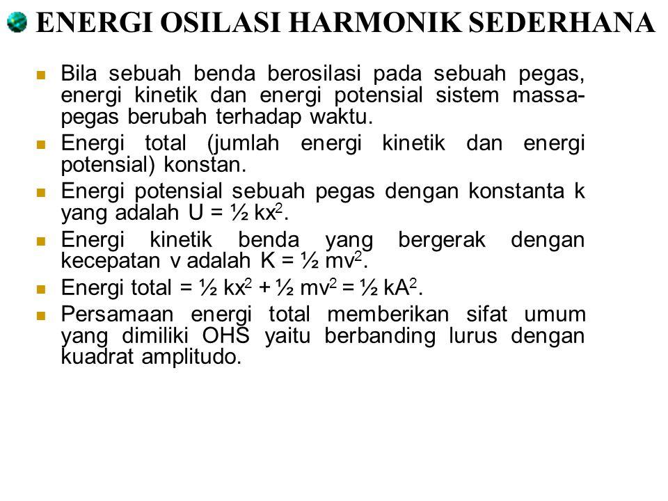 ENERGI OSILASI HARMONIK SEDERHANA