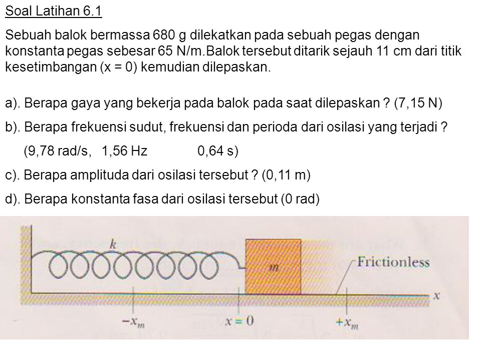 Soal Latihan 6.1
