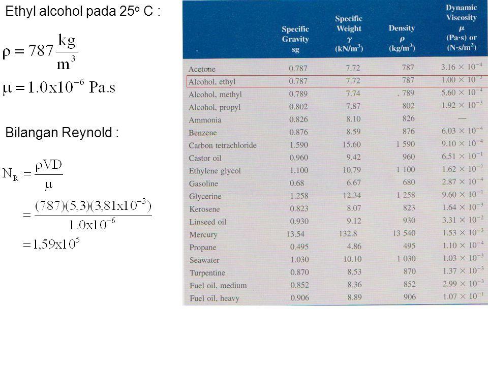 Ethyl alcohol pada 25o C : Bilangan Reynold :