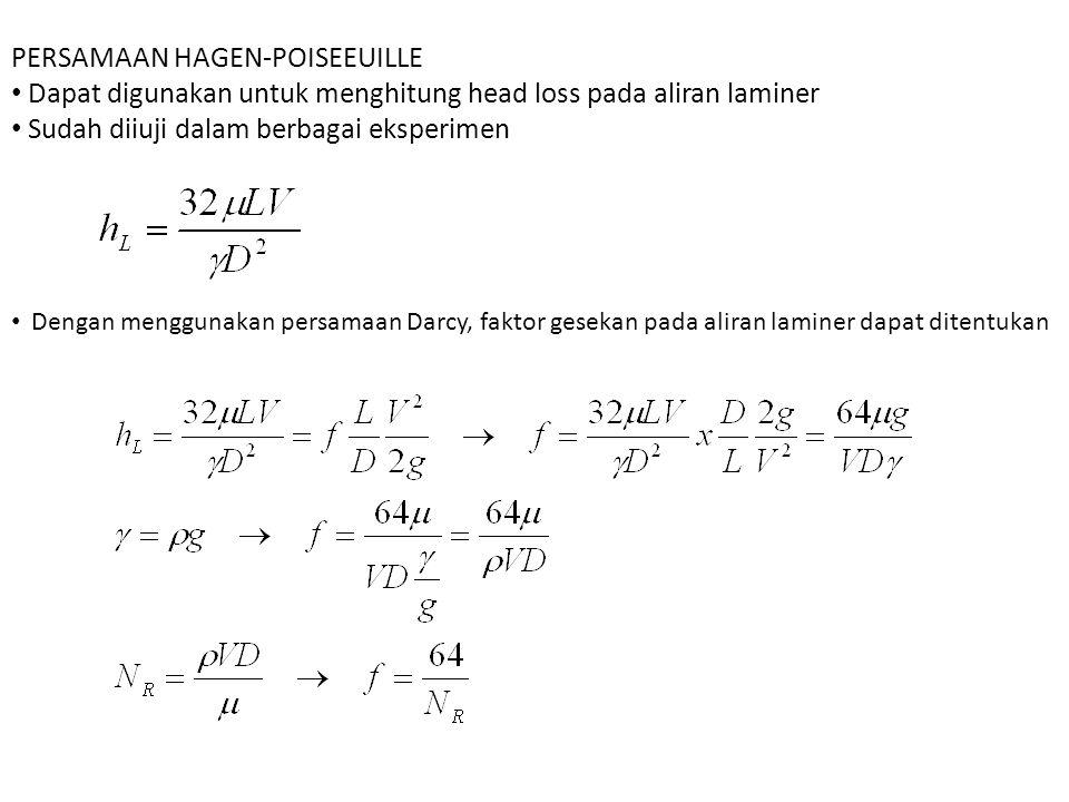 PERSAMAAN HAGEN-POISEEUILLE
