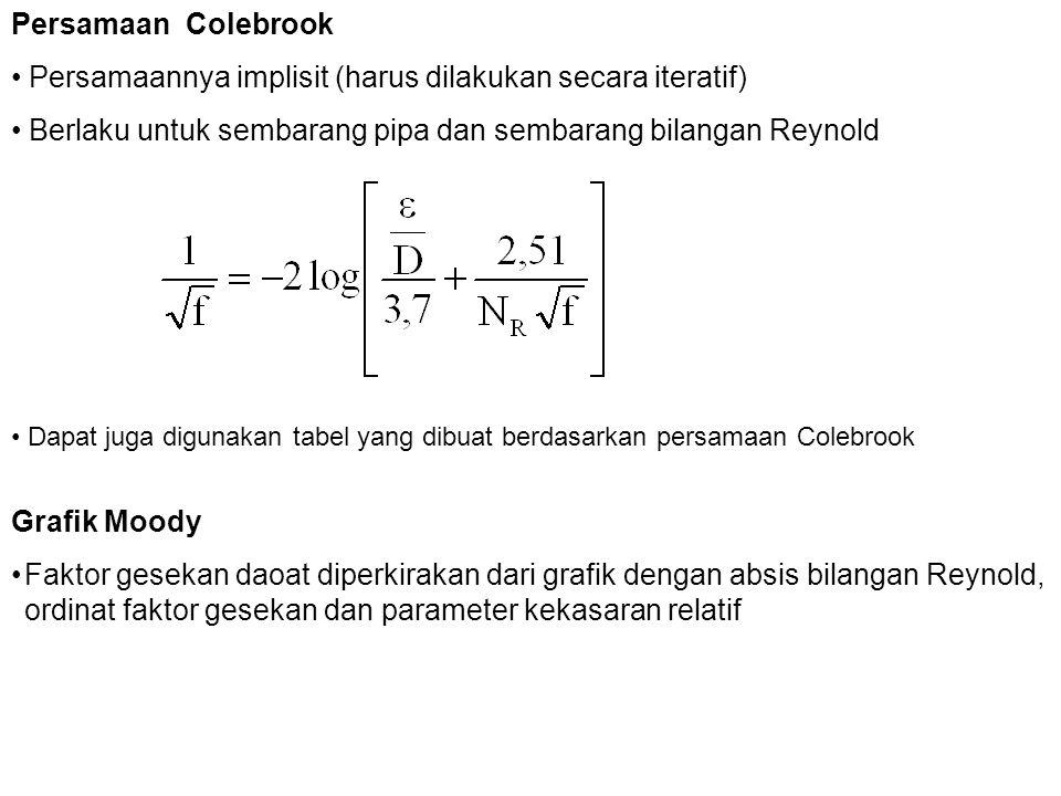 Persamaannya implisit (harus dilakukan secara iteratif)