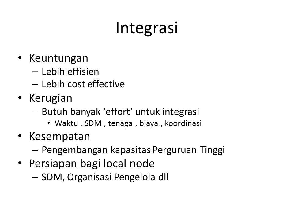 Integrasi Keuntungan Kerugian Kesempatan Persiapan bagi local node