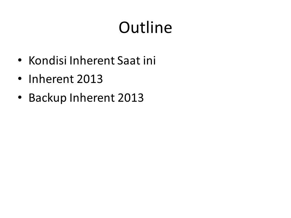 Outline Kondisi Inherent Saat ini Inherent 2013 Backup Inherent 2013