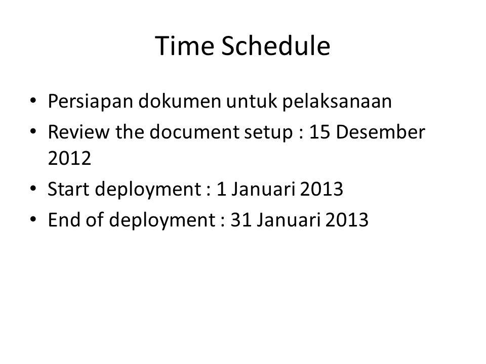 Time Schedule Persiapan dokumen untuk pelaksanaan