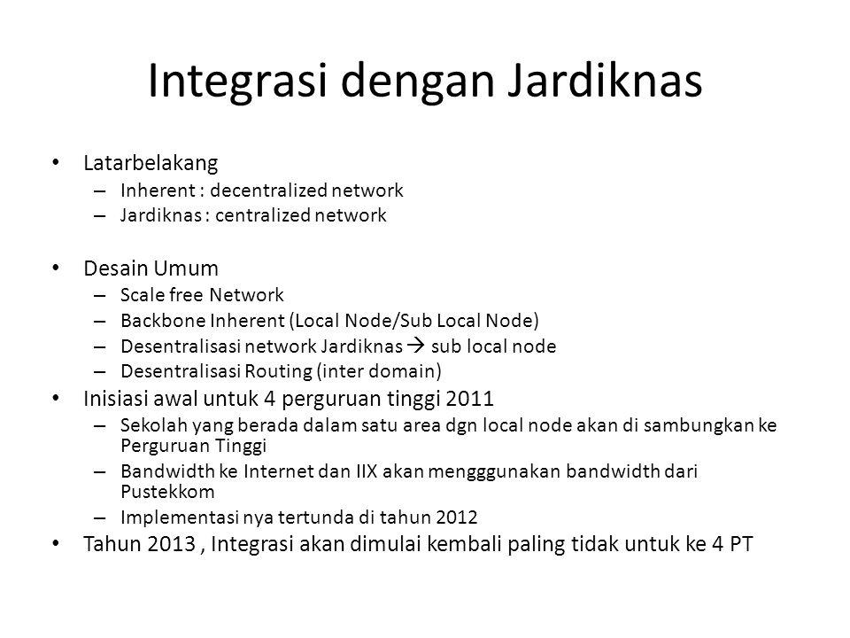 Integrasi dengan Jardiknas