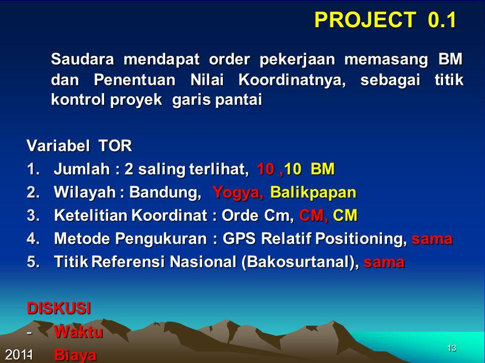 PROJECT 0.1 Saudara mendapat order pekerjaan memasang BM dan Penentuan Nilai Koordinatnya, sebagai titik kontrol proyek garis pantai.