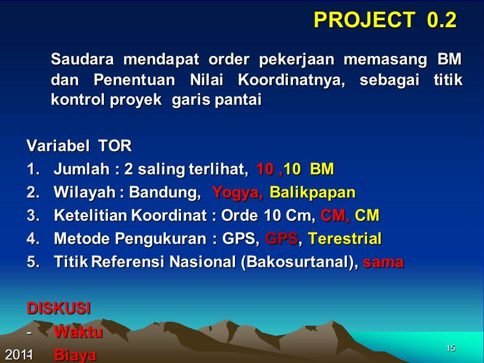 PROJECT 0.2 Saudara mendapat order pekerjaan memasang BM dan Penentuan Nilai Koordinatnya, sebagai titik kontrol proyek garis pantai.