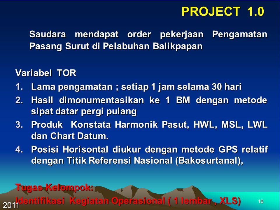 PROJECT 1.0 Saudara mendapat order pekerjaan Pengamatan Pasang Surut di Pelabuhan Balikpapan. Variabel TOR.