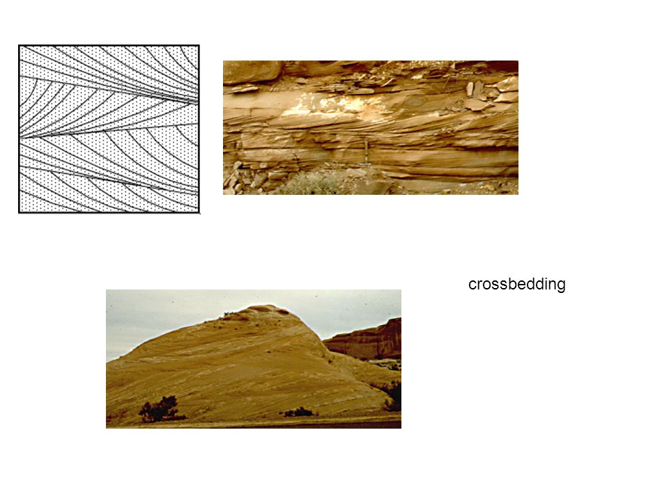 crossbedding