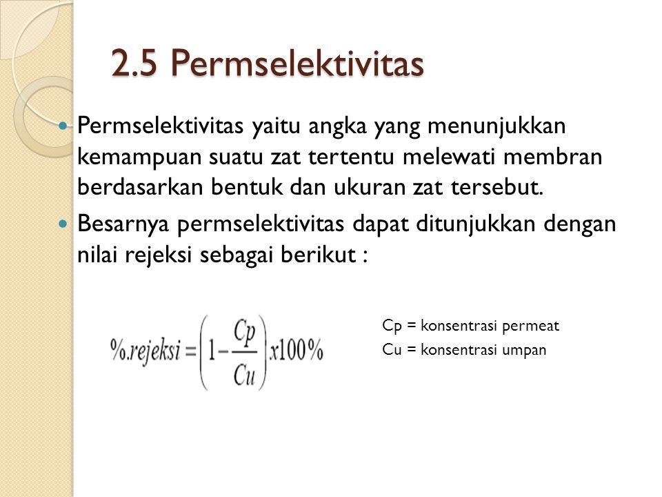 2.5 Permselektivitas