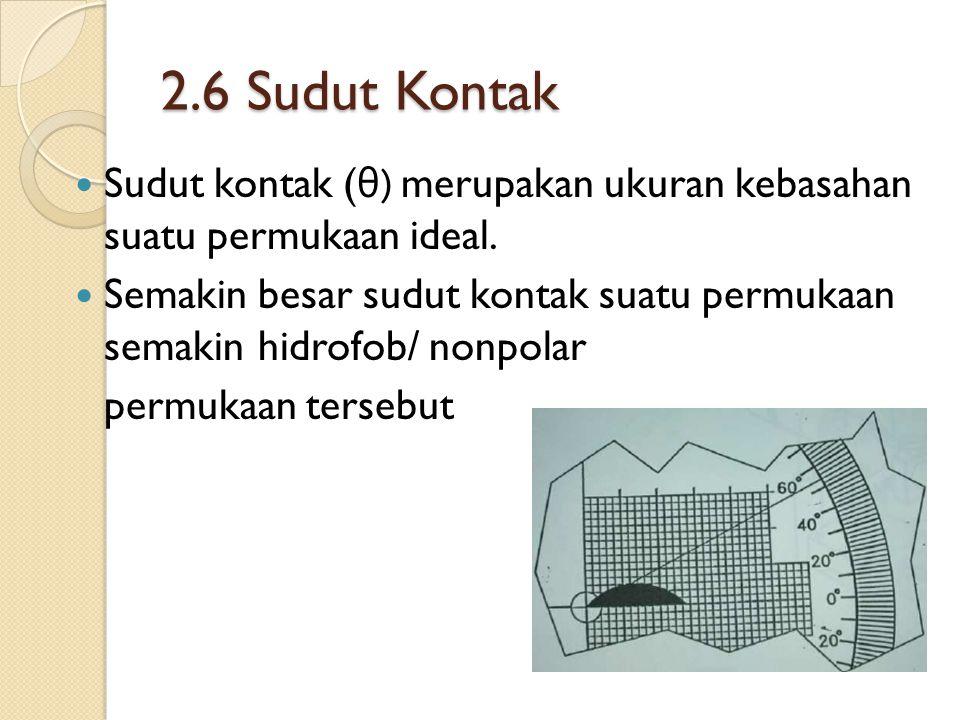 2.6 Sudut Kontak Sudut kontak (θ) merupakan ukuran kebasahan suatu permukaan ideal.