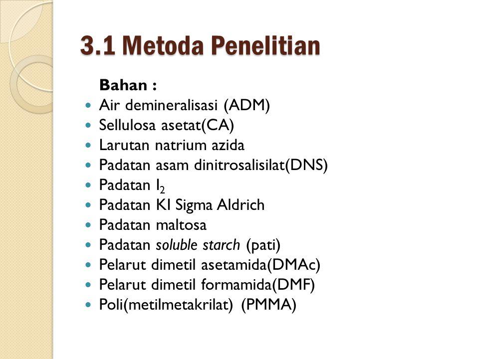 3.1 Metoda Penelitian Bahan : Air demineralisasi (ADM)