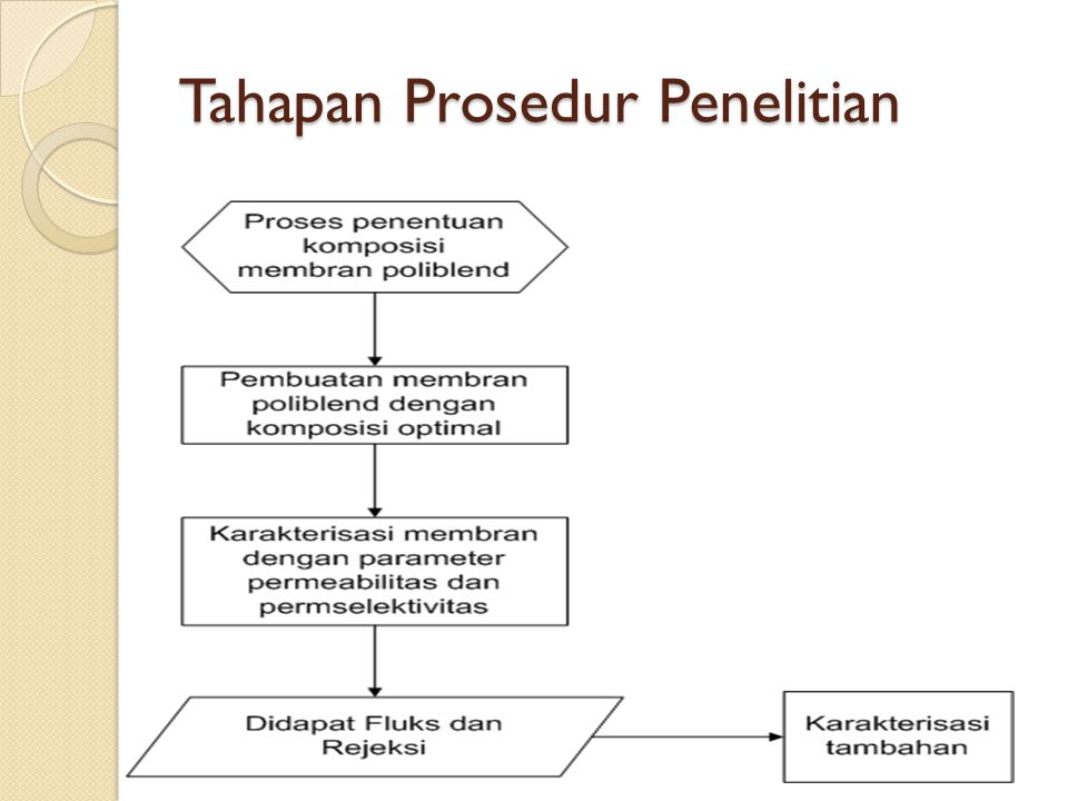Tahapan Prosedur Penelitian