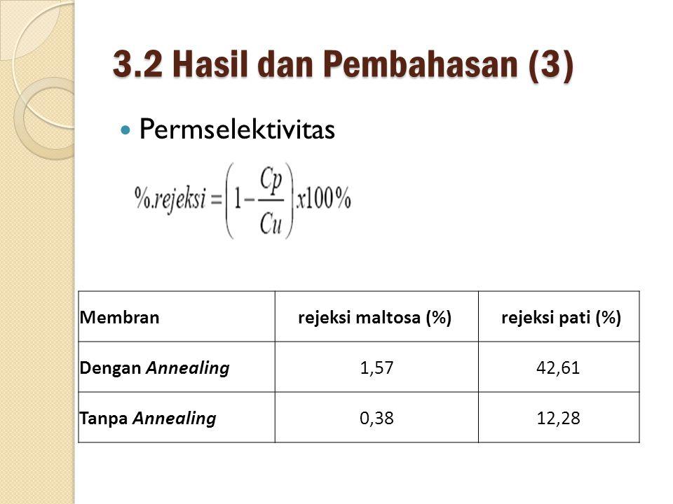 3.2 Hasil dan Pembahasan (3)