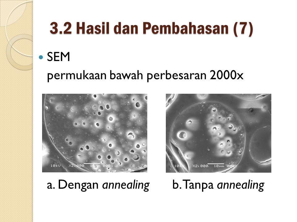 3.2 Hasil dan Pembahasan (7)
