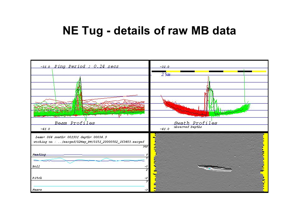 NE Tug - details of raw MB data