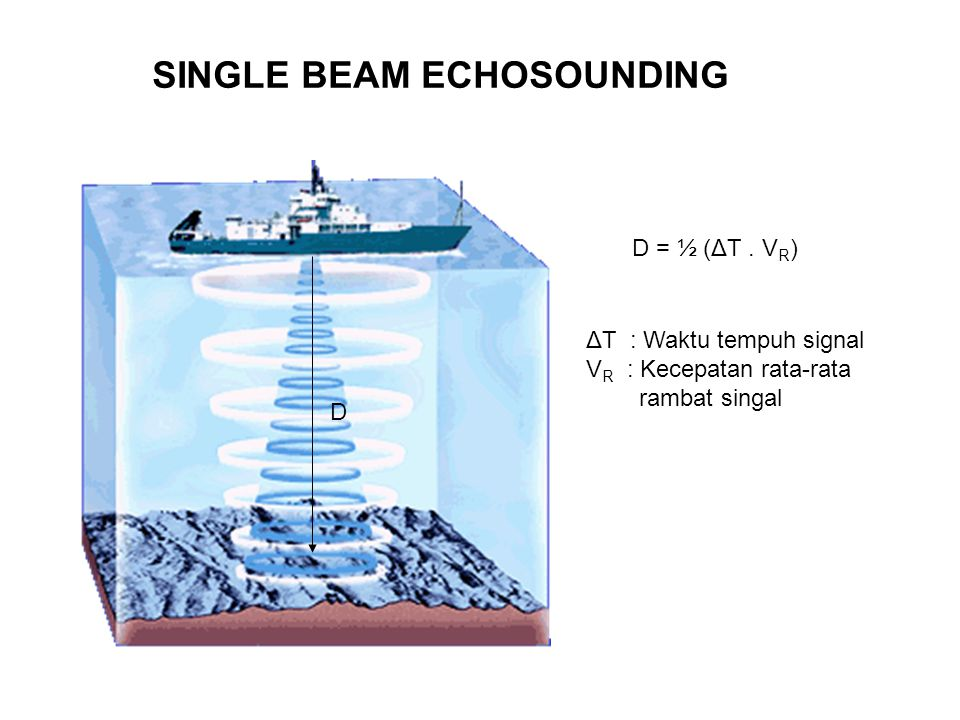 SINGLE BEAM ECHOSOUNDING