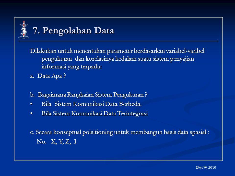 7. Pengolahan Data