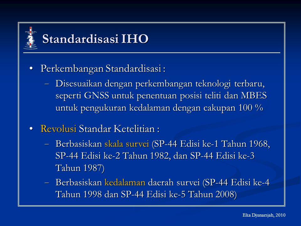 Standardisasi IHO Perkembangan Standardisasi :