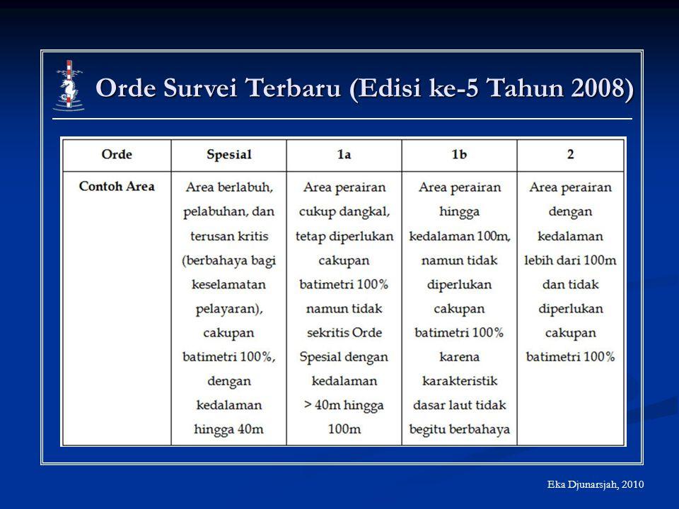 Orde Survei Terbaru (Edisi ke-5 Tahun 2008)