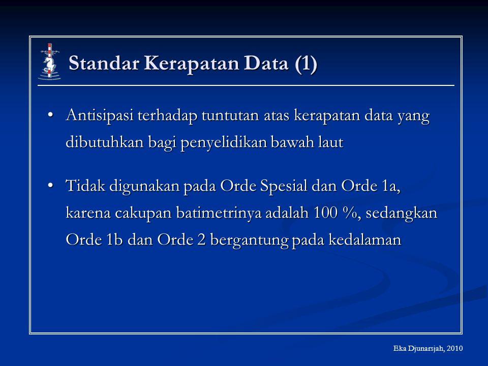 Standar Kerapatan Data (1)